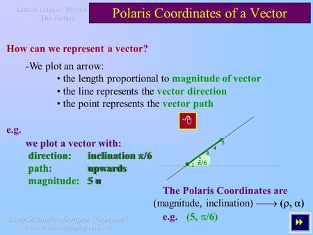 Polaris Coordinates of a Vector How can we represent a vector? -We plot an arrow: the length proportional to magnitude of vector the line represents the.