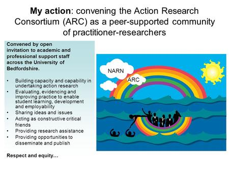 My action: convening the Action Research Consortium (ARC) as a peer-supported community of practitioner-researchers Convened by open invitation to academic.