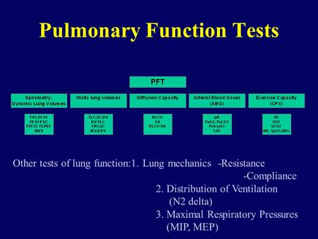 Pulmonary Function Tests Other tests of lung function:1. Lung mechanics -Resistance -Compliance 2. Distribution of Ventilation (N2 delta) 3. Maximal Respiratory.