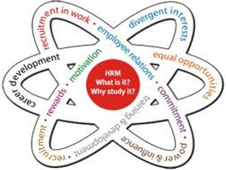 Meaning of HRM Importance of HRM Objectives and Functions Role of HRM Duties and responsibilities of hrm Typical organization set up.
