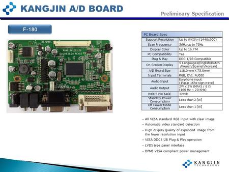 KANGJIN A/D BOARD PC Board Spec Support Resolution Up to WXGA+(1440x900) Scan Frequency 56Hz up to 75Hz Display Color Up to 16.7 M PC Compatibility Yes.