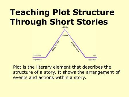 Plot is the literary element that describes the structure of a story. It shows the arrangement of events and actions within a story. Teaching Plot Structure.