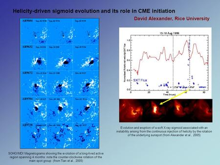 Helicity-driven sigmoid evolution and its role in CME initiation David Alexander, Rice University SOHO/MDI Magnetograms showing the evolution of a long-lived.
