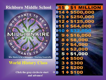 Richboro Middle School Click the gray circles to start  and advance! World History Class.