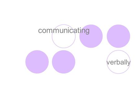 Communicating verbally. verbal symbols are important in interpersonal communication form many reasons: -first, language cements social relationships -words.