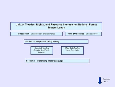Unit 2– Treaties, Rights, and Resource Interests on National Forest System Lands Unit 2 Objectives – unit objectivesIntroduction – unit rationale and relevance.
