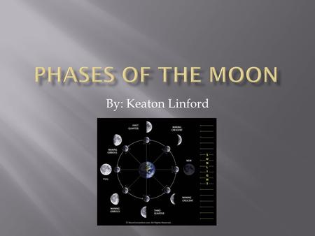 By: Keaton Linford.  The moon phases start with the New Moon.  The side of the moon that is facing us is not illuminated.  A New Moon takes place when.