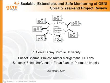 Sponsored by the National Science Foundation Scalable, Extensible, and Safe Monitoring of GENI Spiral 2 Year-end Project Review PI: Sonia Fahmy, Purdue.