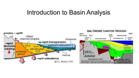 Introduction to Basin Analysis. In the long run, eustatic changes in base level are cyclical Do not produce permanent increases in accommodation for long-