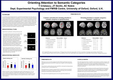 Orienting Attention to Semantic Categories T Cristescu, JT Devlin, AC Nobre Dept. Experimental Psychology and FMRIB Centre, University of Oxford, Oxford,