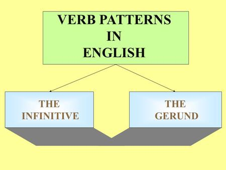 THE INFINITIVE THE GERUND VERB PATTERNS IN ENGLISH.