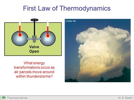 ThermodynamicsM. D. Eastin First Law of Thermodynamics Valve Open AirAir What energy transformations occur as air parcels move around within thunderstorms?