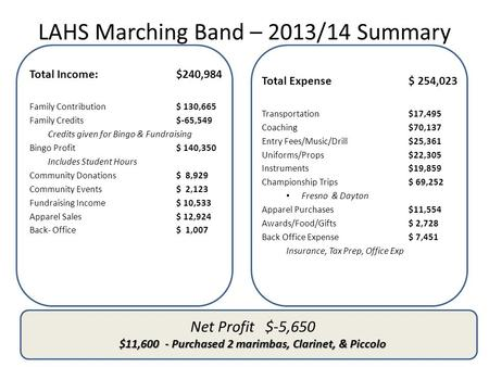 LAHS Marching Band – 2013/14 Summary Total Income: $240,984 Family Contribution$ 130,665 Family Credits$-65,549 Credits given for Bingo & Fundraising Bingo.