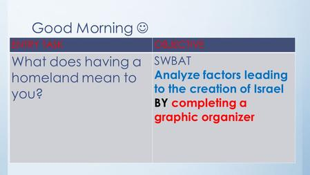 Good Morning ENTRY TASKOBJECTIVE What does having a homeland mean to you? SWBAT Analyze factors leading to the creation of Israel BY completing a graphic.