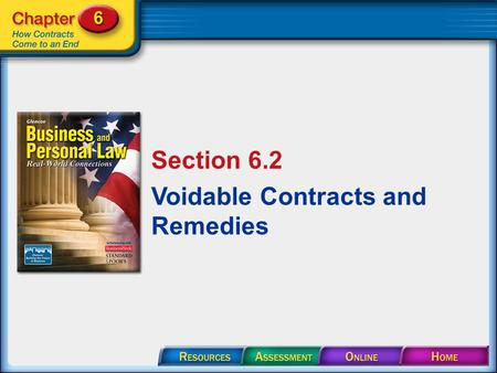 Section 6.2 Voidable Contracts and Remedies. Section 6.2 Voidable Contracts and Remedies A contract that seems to be valid can be voided if the agreement.