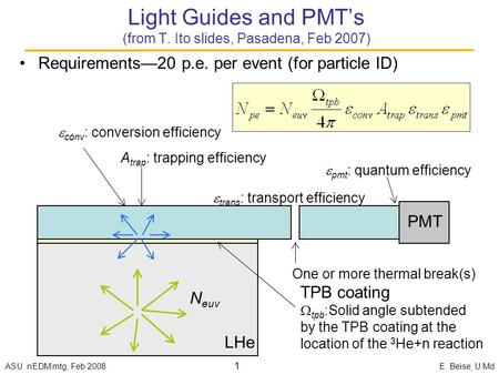 ASU nEDM mtg, Feb 2008E. Beise, U Md 1 Light Guides and PMT's (from T. Ito slides, Pasadena, Feb 2007) LHe N euv TPB coating  tpb :Solid angle subtended.