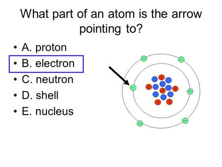 What part of an atom is the arrow pointing to? A. proton B. electron C. neutron D. shell E. nucleus.