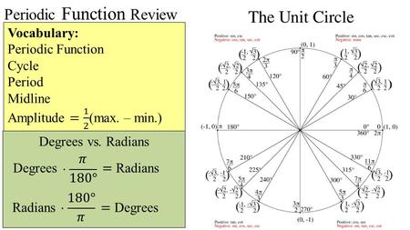 Periodic Function Review Degrees vs. Radians. Reciprocal Functions.