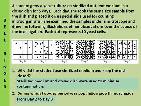 A student grew a yeast culture on sterilized nutrient medium in a closed dish for 5 days. Each day, she took the same size sample from the dish and placed.