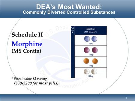 DEA's Most Wanted: Commonly Diverted Controlled Substances 1 Morphine (MS Contin) * Street value $2 per mg ($30-$200 for most pills) Schedule II.