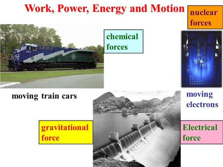 Work, Power, Energy and Motion Work, Power, Energy and Motion moving train cars moving electrons nuclear forces chemical forces gravitational force Electrical.