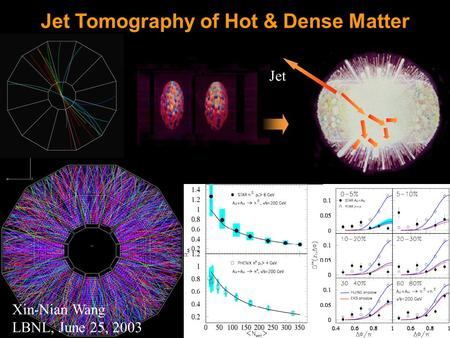 Jet Jet Tomography of Hot & Dense Matter Xin-Nian Wang LBNL, June 25, 2003.
