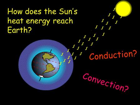 How does the Sun's heat energy reach Earth? Conduction? Convection?