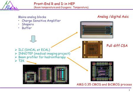 1 Front-End R and D in HEP (Room temperature and Cryogenic Temperature) Mains analog blocks Charge Sensitive Amplifier Shapers Buffer  ILC (DHCAL et ECAL)