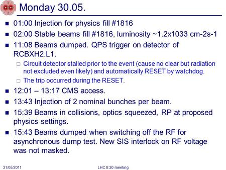 Monday 30.05. 01:00 Injection for physics fill #1816 02:00 Stable beams fill #1816, luminosity ~1.2x1033 cm-2s-1 11:08 Beams dumped. QPS trigger on detector.