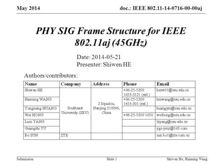 Doc.: IEEE 802.11-14-0716-00-00aj Submission PHY SIG Frame Structure for IEEE 802.11aj (45GHz) Authors/contributors: Date: 2014-05-21 Presenter: Shiwen.
