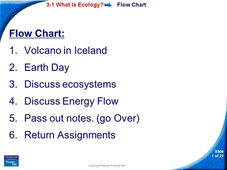 3-1 What Is Ecology? Slide 1 of 21 Copyright Pearson Prentice Hall Flow Chart Flow Chart: 1.Volcano in Iceland 2.Earth Day 3.Discuss ecosystems 4.Discuss.