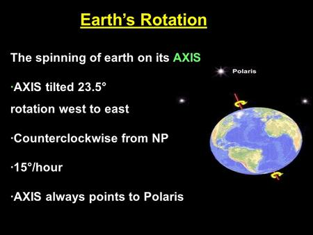 Earth's Rotation The spinning of earth on its AXIS ·AXIS tilted 23.5° rotation west to east ·Counterclockwise from NP ·15°/hour ·AXIS always points to.