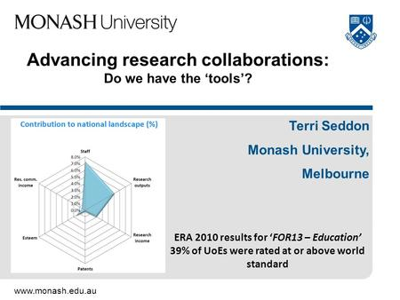 Www.monash.edu.au Advancing research collaborations: Do we have the 'tools'? Terri Seddon Monash University, Melbourne ERA 2010 results for 'FOR13 – Education'