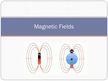 Magnetic Fields. Magnetic Field Electrons spinning around their own axis produce a magnetic field. Every spinning electron is a tiny magnet.