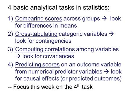 4 basic analytical tasks in statistics: 1)Comparing scores across groups  look for differences in means 2)Cross-tabulating categoric variables  look.