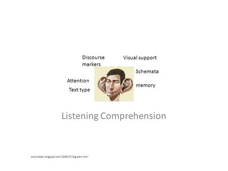 Listening Comprehension Text type Discourse markers Visual support Attention memory Schemata koryhubbell.blogspot.com/2008/07/big-ears.html.