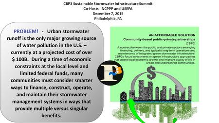 PROBLEM! - Urban stormwater runoff is the only major growing source of water pollution in the U.S. – currently at a projected cost of over $ 100B. During.
