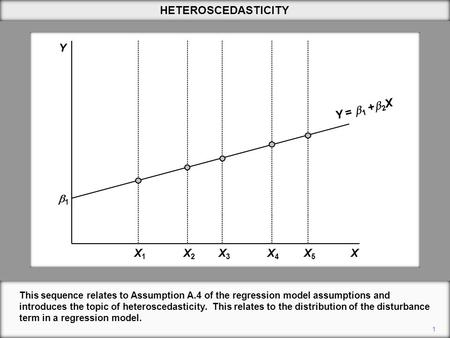 HETEROSCEDASTICITY 1 This sequence relates to Assumption A.4 of the regression model assumptions and introduces the topic of heteroscedasticity. This relates.