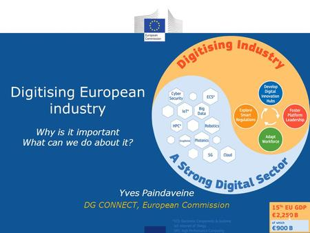 Yves Paindaveine DG CONNECT, European Commission Digitising European industry Why is it important What can we do about it? 1.