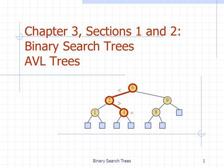 Binary Search Trees1 Chapter 3, Sections 1 and 2: Binary Search Trees AVL Trees 6 9 2 4 1 8   