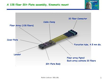 A 128 fiber Slit-Plate assembly, Kinematic mount 1 Robin Lafever SSL/LBL Cover Plate Fiber Array (128 fibers) Cable Clamp Lenslet Slit-Plate Body Fiber.
