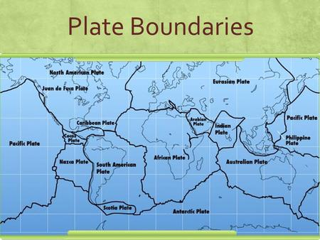 Plate Boundaries. Plate Tectonics ▪ Plate Tectonics – the theory that the Earth's lithosphere is divided into tectonic plates that move around on top.