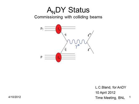 4/10/20121 A N DY Status Commissioning with colliding beams L.C.Bland, for AnDY 10 April 2012 Time Meeting, BNL.