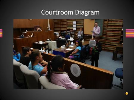 Courtroom Diagram. TRUE or FALSE? An attorney is called a lawyer and a counselor.