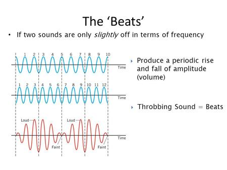 If two sounds are only slightly off in terms of frequency The 'Beats'  Produce a periodic rise and fall of amplitude (volume)  Throbbing Sound = Beats.