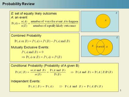 1 Probability Review E: set of equally likely outcomes A: an event E A Conditional Probability (Probability of A given B) Independent Events: Combined.