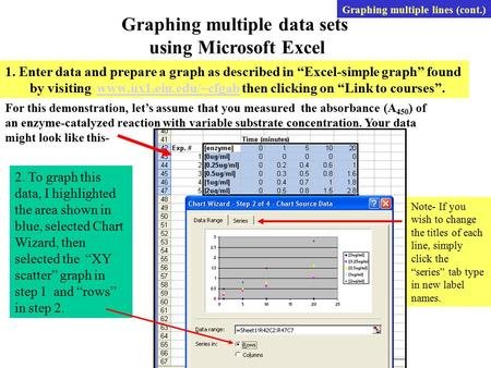 "Graphing multiple data sets using Microsoft Excel 1. Enter data and prepare a graph as described in ""Excel-simple graph"" found by visiting www.ux1.eiu.edu/~cfgab."