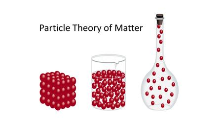 Particle Theory of Matter. Are able to move independently Random motion Move is straight lines until course is altered by collisions with other particles.