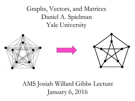 Graphs, Vectors, and Matrices Daniel A. Spielman Yale University AMS Josiah Willard Gibbs Lecture January 6, 2016.