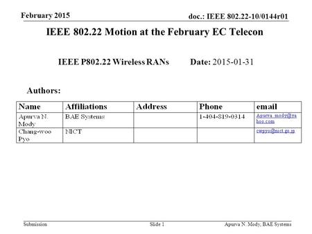 Doc.: IEEE 802.22-10/0144r01 Submission February 2015 Apurva N. Mody, BAE SystemsSlide 1 IEEE 802.22 Motion at the February EC Telecon IEEE P802.22 Wireless.